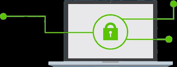 datasikkerhed